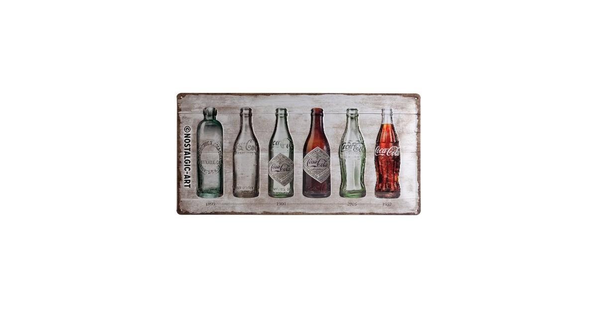 Metalen wandbord Coca-Cola timeline
